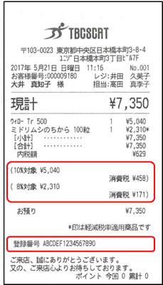 美容室向けPOSシステム『Sacla』が軽減税率補助金の対象製品